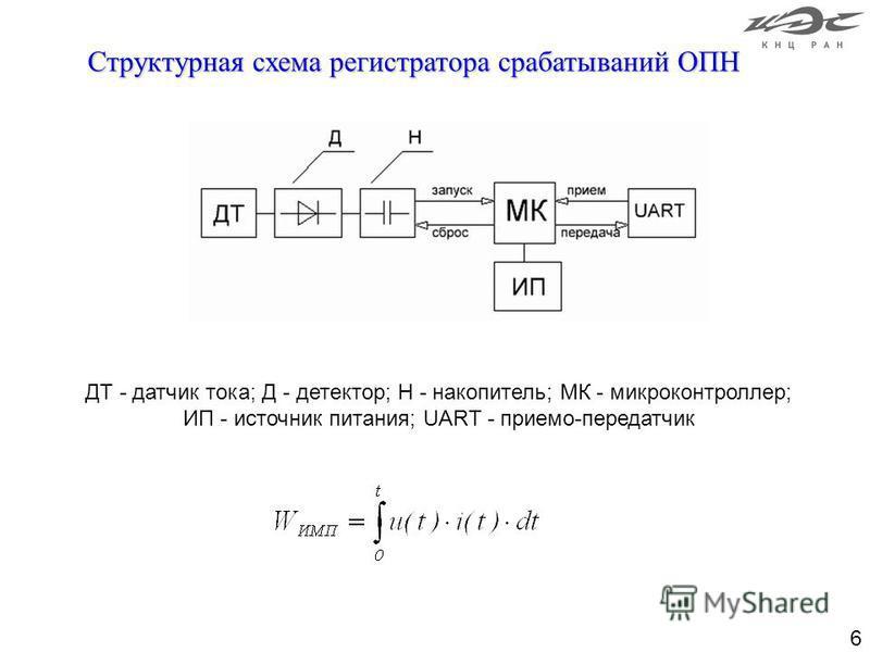 6 Структурная схема регистратора срабатываний ОПН ДТ - датчик тока; Д - детектор; Н - накопитель; МК - микроконтроллер; ИП - источник питания; UART - приемо-передатчик