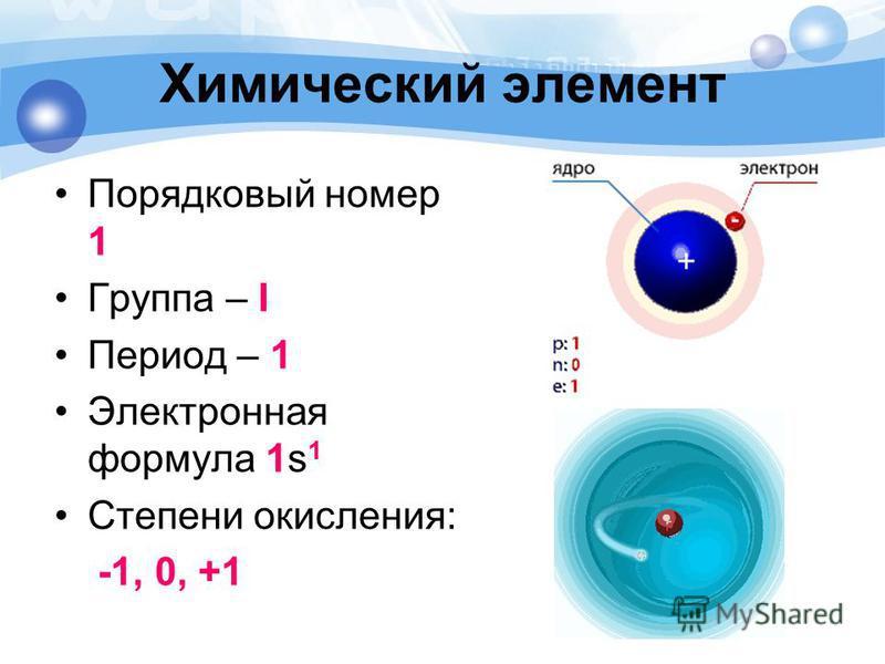 Химический элемент Порядковый номер 1 Группа – I Период – 1 Электронная формула 1s 1 Степени окисления: -1, 0, +1
