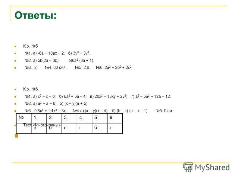 Ответы: К.р. 5 1. а) -8 а + 10 ах + 2; б) 3 у 5 + 3 у 2. 2. а) 5b(2 а – 3b); б)6 а 2 (3 а + 1). 3. -2. 4. 60 км/ч. 5. 2,6. 6. 2 а 2 + 2b 2 + 2c 2. К.р. 6. 1. а) с 2 – с – 6; б) 6 а 2 + 5 а – 4; в) 20 х 2 – 13 ху + 2 у 2 ; г) а 3 – 5 а 2 + 12 а – 12.