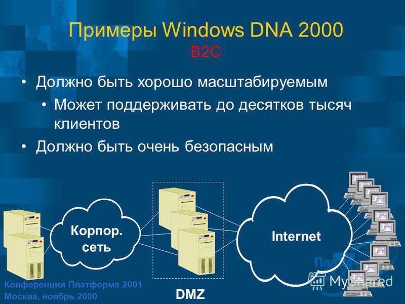 Конференция Платформа 2001 Москва, ноябрь 2000 Примеры Windows DNA 2000 B2C Должно быть хорошо масштабируемым Может поддерживать до десятков тысяч клиентов Должно быть очень безопасным Корпор. сеть Internet DMZ