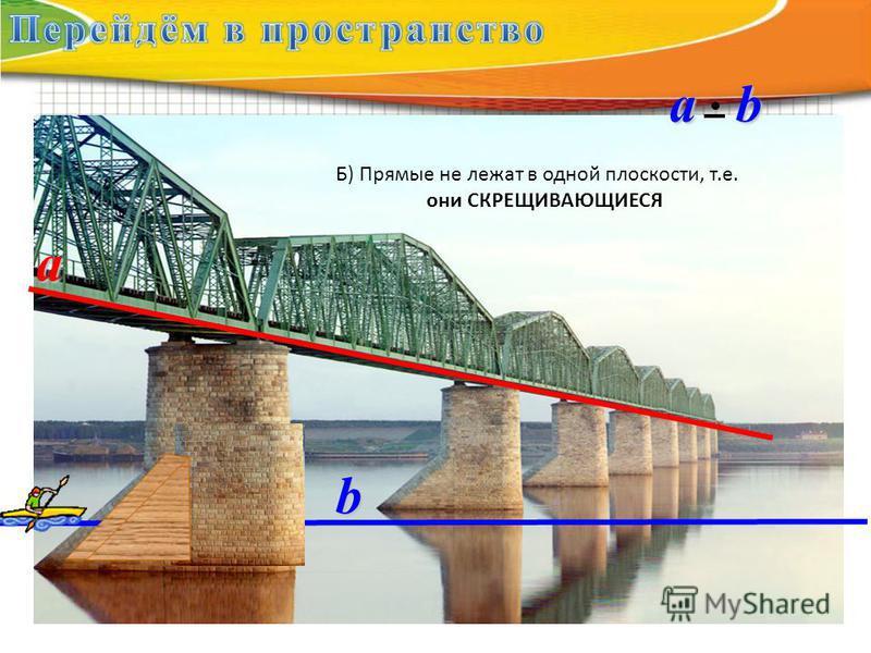 a b a b Б) Прямые не лежат в одной плоскости, т.е. они СКРЕЩИВАЮЩИЕСЯ
