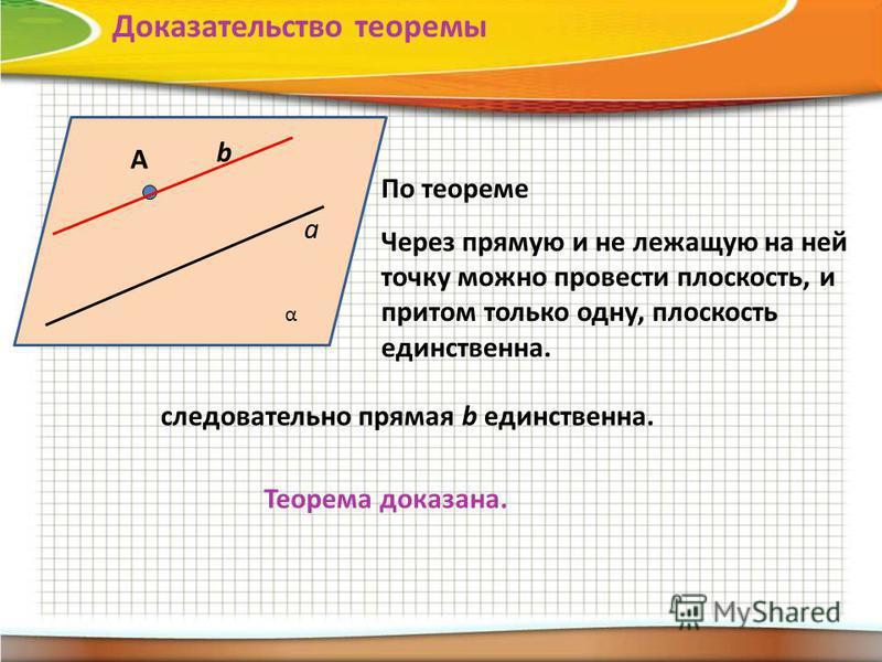 Доказательство теоремы следовательно прямая b единственна. Теорема доказана. а А b α По теореме Через прямою и не лежащую на ней точку можно провести плоскость, и притом только одну, плоскость единственна.