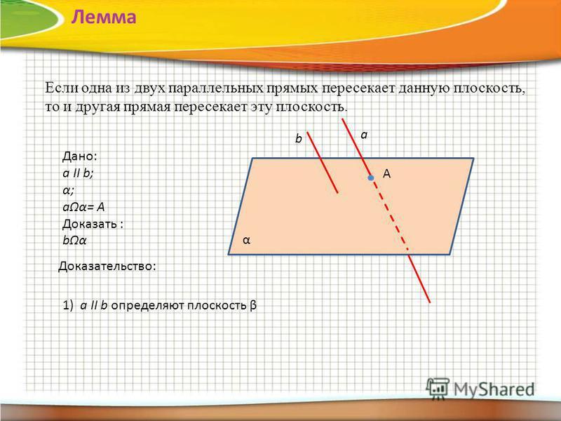 Лемма Если одна из двух параллельных прямых пересекает данную плоскость, то и другая прямая пересекает эту плоскость. Дано: a ІІ b; α; aα= A Доказать : bα α a b А Доказательство: 1)a ІІ b определяют плоскость β