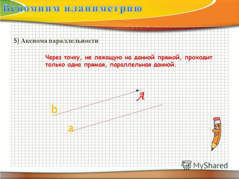 5) Аксиома параллельности Через точку, не лежащую на данной прямой, проходит только одна прямая, параллельная данной. а b А