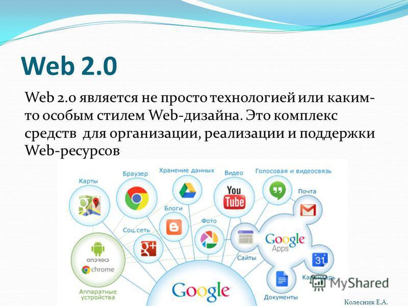 Web 2.0 Web 2.0 является не просто технологией или каким- то особым стилем Web-дизайна. Это комплекс средств для организации, реализации и поддержки Web-ресурсов Колесник Е.А.