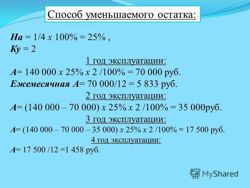 Способ уменьшаемого остатка: На = 1/4 х 100% = 25%, Ку = 2 1 год эксплуатации: А= 140 000 х 25% х 2 /100% = 70 000 руб. Ежемесячная А= 70 000/12 = 5 833 руб. 2 год эксплуатации: А= (140 000 – 70 000) х 25% х 2 /100% = 35 000 руб. 3 год эксплуатации: