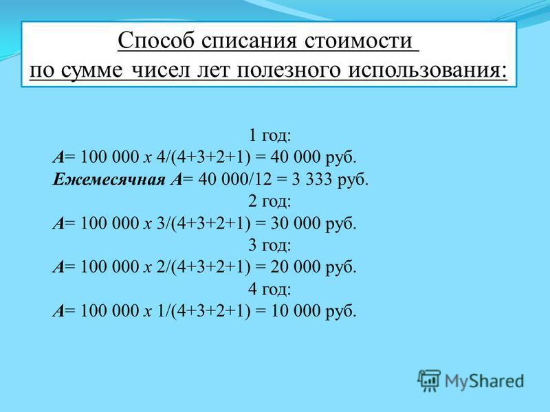 Способ списания стоимости по сумме чисел лет полезного использования: 1 год: А= 100 000 х 4/(4+3+2+1) = 40 000 руб. Ежемесячная А= 40 000/12 = 3 333 руб. 2 год: А= 100 000 х 3/(4+3+2+1) = 30 000 руб. 3 год: А= 100 000 х 2/(4+3+2+1) = 20 000 руб. 4 го