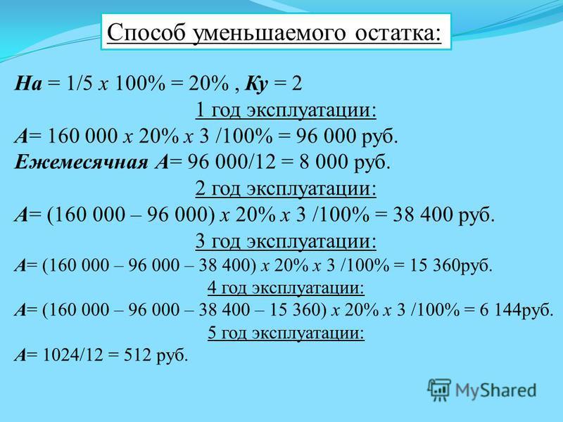 На = 1/5 х 100% = 20%, Ку = 2 1 год эксплуатации: А= 160 000 х 20% х 3 /100% = 96 000 руб. Ежемесячная А= 96 000/12 = 8 000 руб. 2 год эксплуатации: А= (160 000 – 96 000) х 20% х 3 /100% = 38 400 руб. 3 год эксплуатации: А= (160 000 – 96 000 – 38 400