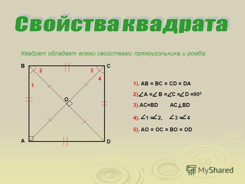 А D В С 1). В ромбе противоположные углы равны. 2). Диагонали ромба точкой пересечения делятся пополам. 3).Диагонали ромба взаимно перпендикулярны и делят его угол пополам. А= С D= B А D В С AC BD=O, AO=OC, BO=OD А D В С АС ВD 3 4 А D В С 1 2 5 6 7 8