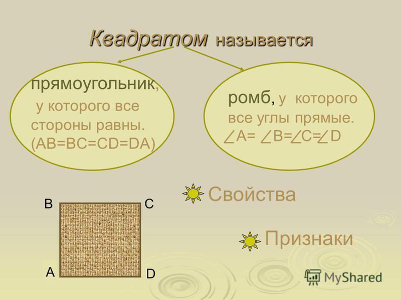 Ромбом называется параллелограмм, у которого все стороны равны. (AB=BC=CD=DA) Свойства Признаки А D В С