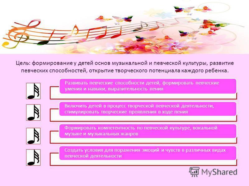 Цель: формирование у детей основ музыкальной и певческой культуры, развитие певческих способностей, открытие творческого потенциала каждого ребенка. Развивать певческие способности детей, формировать певческие умения и навыки, выразительность пения В