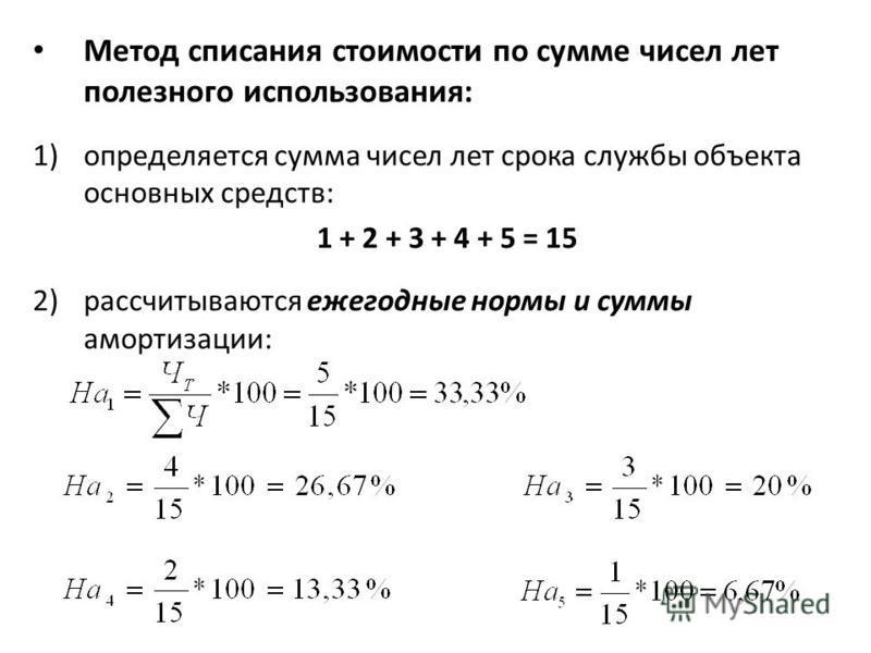 Метод списания стоимости по сумме чисел лет полезного использования: 1)определяется сумма чисел лет срока службы объекта основных средств: 1 + 2 + 3 + 4 + 5 = 15 2)рассчитываются ежегодные нормы и суммы амортизации: