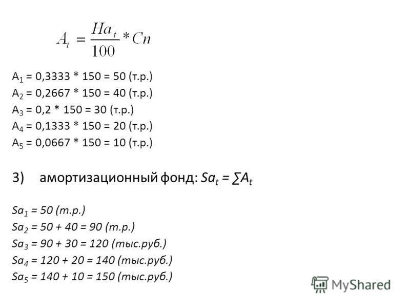 А 1 = 0,3333 * 150 = 50 (т.р.) А 2 = 0,2667 * 150 = 40 (т.р.) А 3 = 0,2 * 150 = 30 (т.р.) А 4 = 0,1333 * 150 = 20 (т.р.) А 5 = 0,0667 * 150 = 10 (т.р.) 3)амортизационный фонд: Sа t = А t Sа 1 = 50 (т.р.) Sа 2 = 50 + 40 = 90 (т.р.) Sа 3 = 90 + 30 = 12