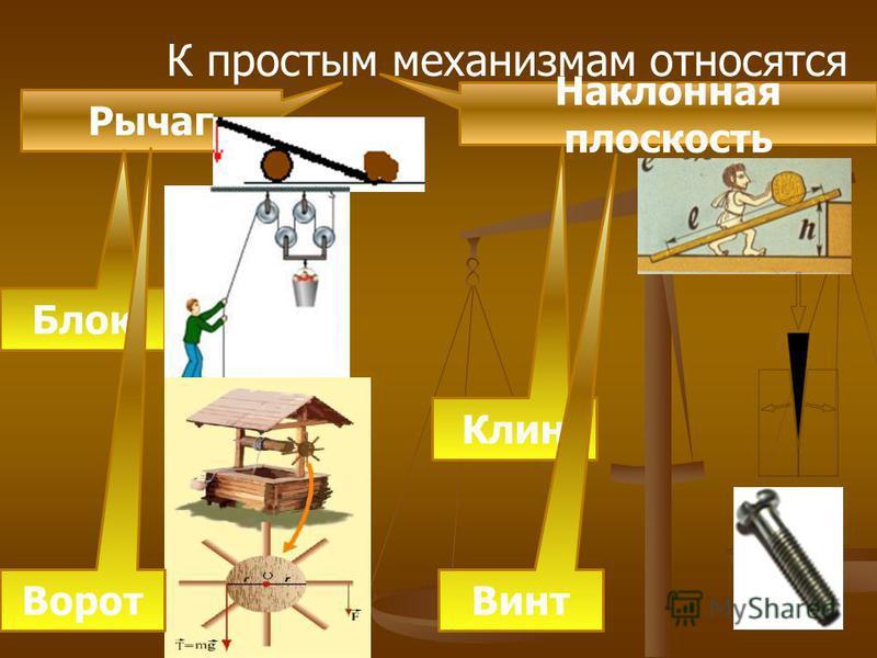 К простым механизмам относятся Рычаг Блок Клин Винт Ворот Наклонная плоскость