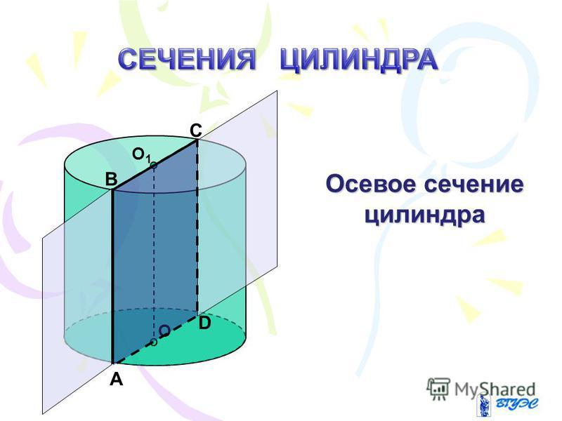 Осевое сечение цилиндра О О1О1 А В С D