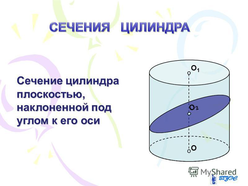 О О1О1 Сечение цилиндра плоскостью, наклоненной под углом к его оси О2О2