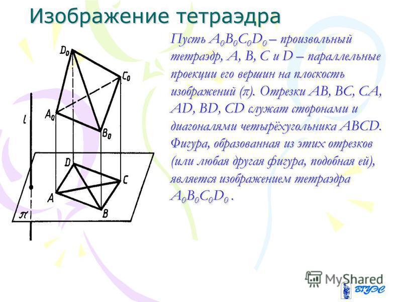 Противоположные ребра: A B C D DA и ВС, DB и АС, DС и АВ. Основание: АВС Боковые грани: DАВ, DВС, DАС.