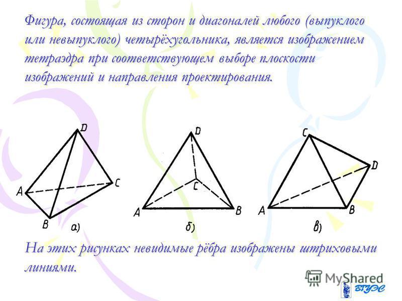Изображение тетраэдра Пусть A 0 B 0 C 0 D 0 – произвольный тетраэдр, A, B, C и D – параллельные проекции его вершин на плоскость изображений (π). Отрезки AB, BC, CA, AD, BD, CD служат сторонами и диагоналями четырёхугольника ABCD. Фигура, образованна
