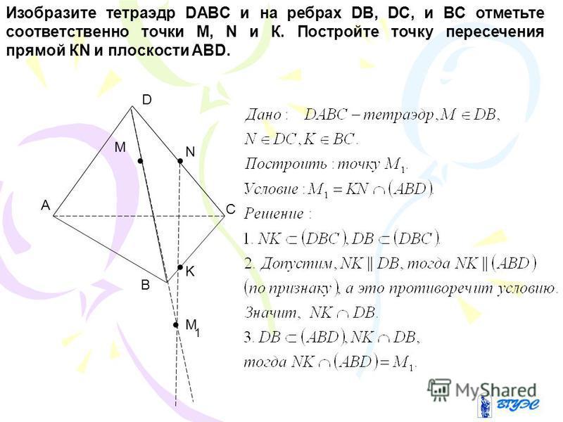 Через середины ребер АВ и ВС тетраэдра SАВС проведена плоскость параллельно ребру SВ. Докажите, что эта плоскость пересекает грани SАВ и SВС по параллельным прямым. S С А В МN Е К Дано: SАВС –тетраэдр, МА=МВ, ВN=NC,