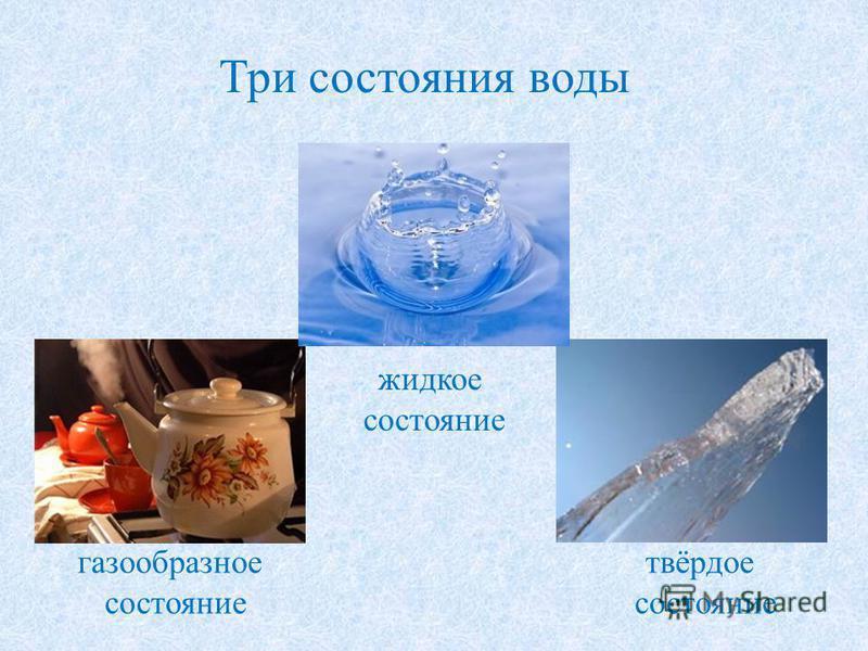 газообразное состояние жидкое состояние твёрдое состояние Три состояния воды