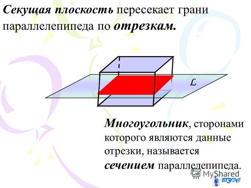 Секущая плоскость пересекает грани параллелепипеда по отрезкам. Многоугольник, сторонами которого являются данные отрезки, называется сечением параллелепипеда. L