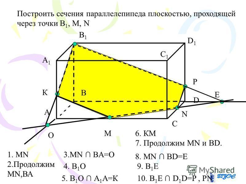A1A1 А В В1В1 С С1С1 D D1D1 M N Построить сечения параллелепипеда плоскостью, проходящей через точки В 1, М, N O К Е P 1. MN 2. Продолжим MN,ВА 4. В 1 О 6. КМ 7. Продолжим MN и BD. 9. В 1 E 5. В 1 О А 1 А=К 8. MN BD=E 10. B 1 Е D 1 D=P, PN 3. MN BA=O