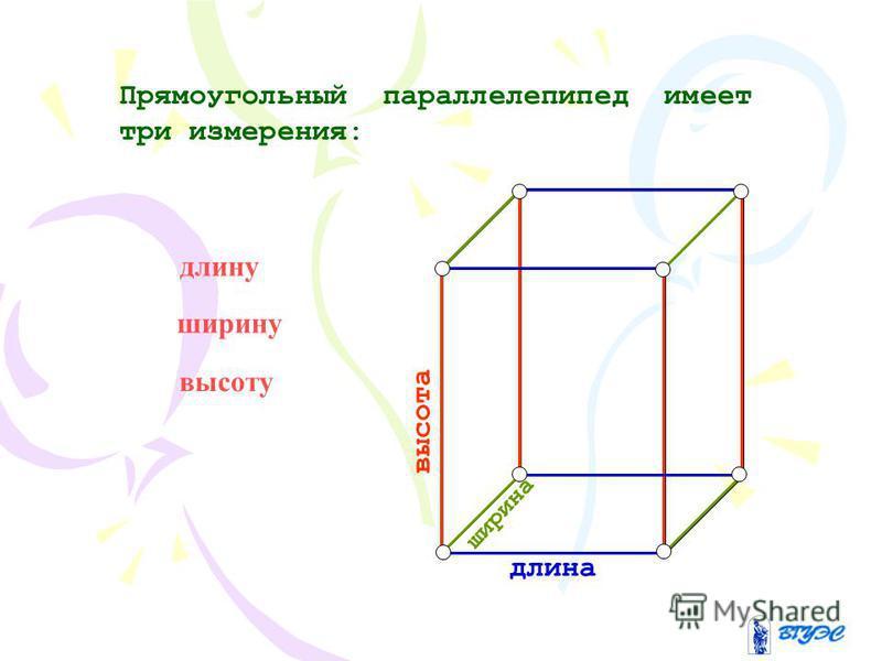Прямоугольный параллелепипед имеет три измерения: длину ширину высоту длина ш и р и н а в ы с о т а