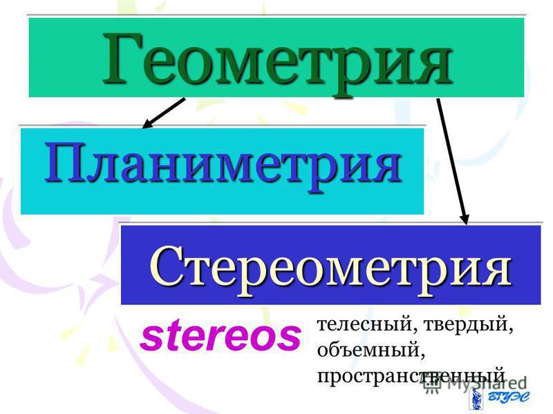 Геометрия Геометрия Планиметрия Планиметрия Стереометрия Стереометрия stereos телесный, твердый, объемный, пространственный