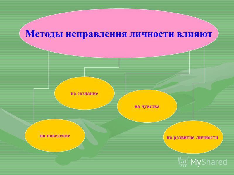 Методы исправления личности влияют на сознание на поведение на развитие личности на чувства