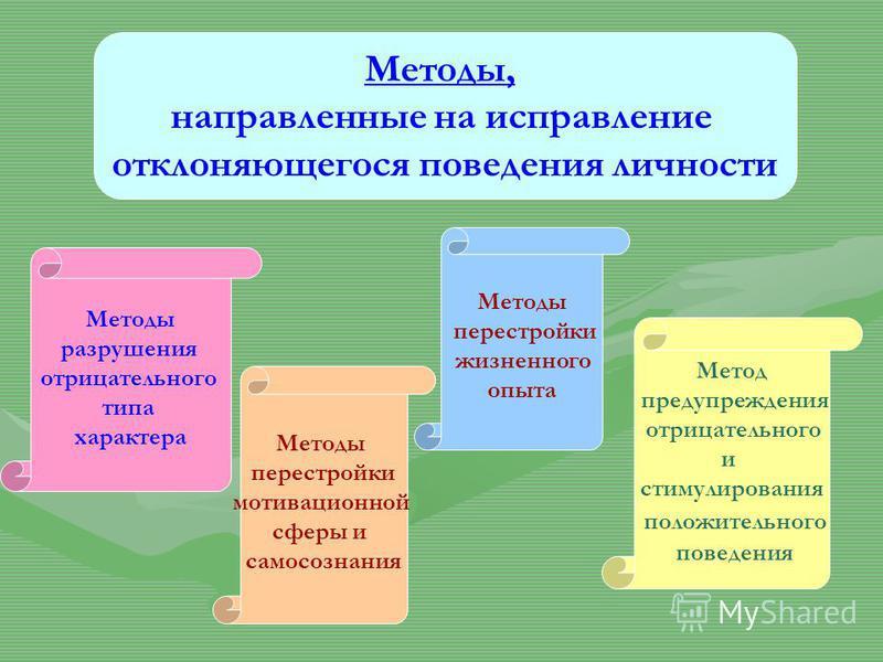 Методы, направленные на исправление отклоняющегося поведения личности Методы разрушения отрицательного типа характера Метод предупреждения отрицательного и стимулирования положительного поведения Методы перестройки жизненного опыта Методы перестройки