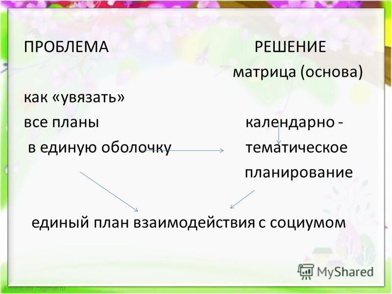FokinaLida.75@mail.ru ПРОБЛЕМА РЕШЕНИЕ матрица (основа) как «увязать» все планы календарно - в единую оболочку тематическое планирование единый план взаимодействия с социумом