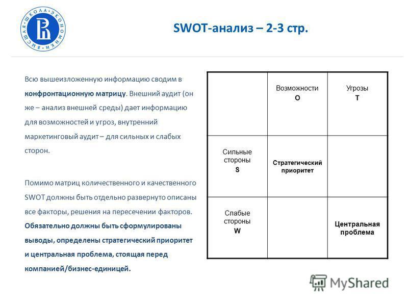 SWOT-анализ – 2-3 стр. Всю вышеизложенную информацию сводим в конфронтационную матрицу. Внешний аудит (он же – анализ внешней среды) дает информацию для возможностей и угроз, внутренний маркетинговый аудит – для сильных и слабых сторон. Помимо матриц