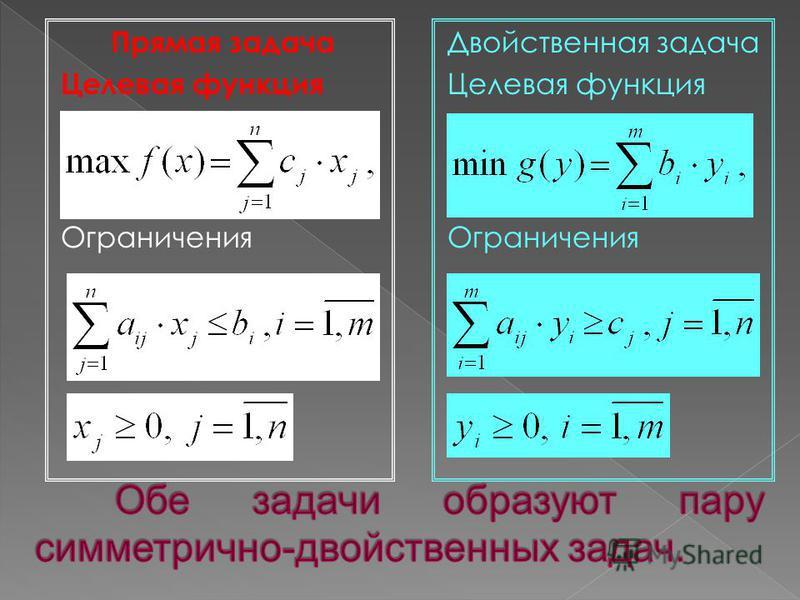 Прямая задача Целевая функция Ограничения Двойственная задача Целевая функция Ограничения