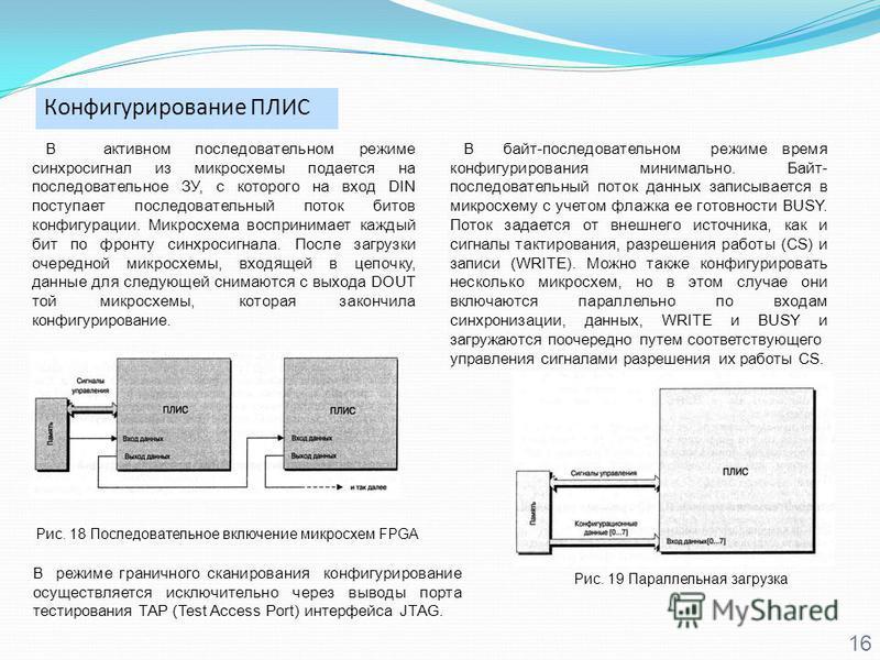 Конфигурирование ПЛИС 16 Рис. 18 Последовательное включение микросхем FPGA В байт-последовательном режиме время конфигурирования минимально. Байт- последовательный поток данных записывается в микросхему с учетом флажка ее готовности BUSY. Поток задае