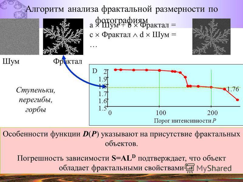 Алгоритм анализа фрактальной размерности по фотографиям a Шум + b Фрактал = с Фрактал d Шум = … Шум Фрактал 0100200 1.5 1.6 1.7 1.8 1.9 2 1.76 D Порог интенсивности P Особенности функции D(P) указывают на присутствие фрактальных объектов. Погрешность