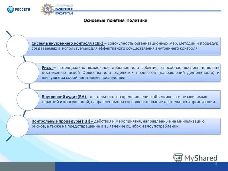 3 Система внутреннего контроля (СВК) – совокупность организационных мер, методик и процедур, создаваемых и используемых для эффективного осуществления внутреннего контроля. Риск – потенциально возможное действие или событие, способное воспрепятствова