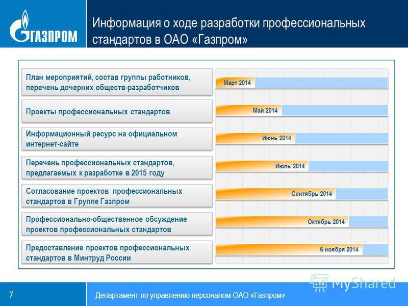 7 Департамент по управлению персоналом ОАО «Газпром» Информация о ходе разработки профессиональных стандартов в ОАО «Газпром» План мероприятий, состав группы работников, перечень дочерних обществ-разработчиков Проекты профессиональных стандартов Инфо