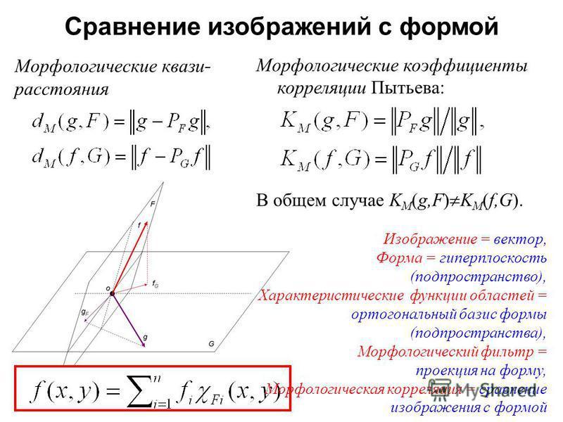 Сравнение изображений с формой Морфологические квази - расстояния Морфологические коэффициенты корреляции Пытьева: В общем случае K M (g,F) K M (f,G). Изображение = вектор, Форма = гиперплоскость (подпространство), Характеристические функции областей
