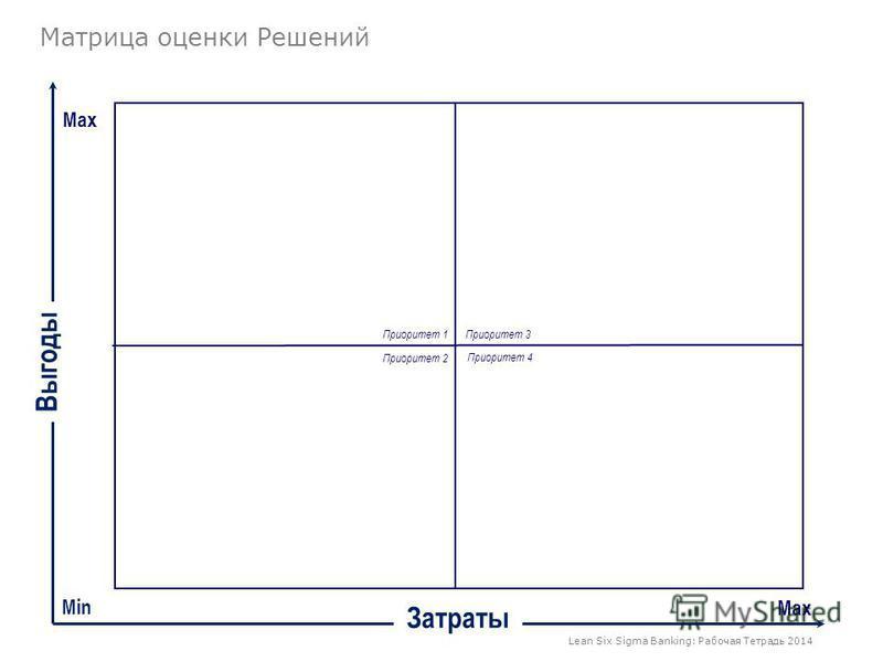 Матрица оценки Решений Выгоды Затраты Min Max Приоритет 1 Приоритет 3 Приоритет 2 Приоритет 4 Lean Six Sigma Banking: Рабочая Тетрадь 2014