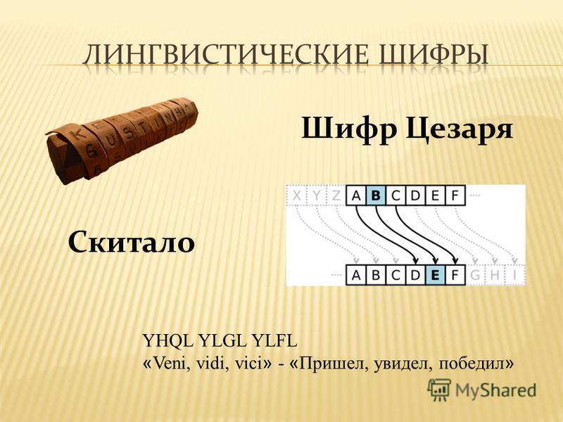 Шифр Цезаря Скитало YHQL YLGL YLFL « Veni, vidi, vici » - « Пришел, увидел, победил »