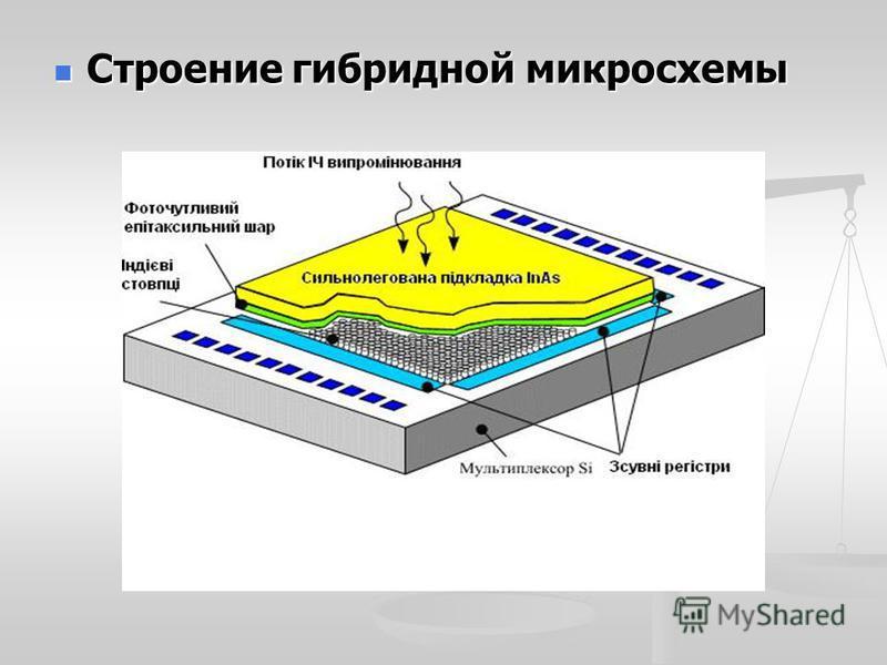 Строение гибридной микросхемы Строение гибридной микросхемы