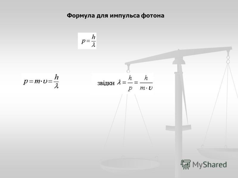 Формула для импульса фотона
