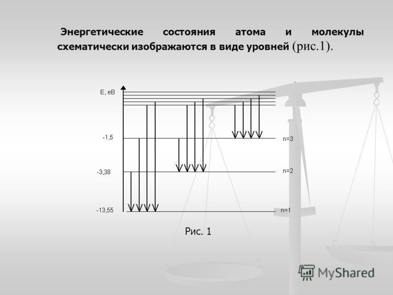 Рис. 1 Энергетические состояния атома и молекулы схематически изображаются в виде уровней (рис.1).