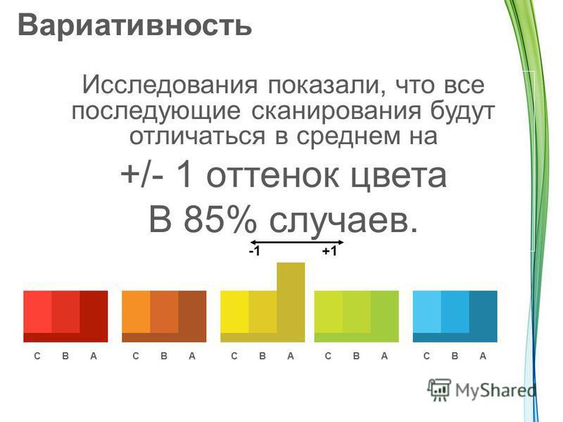 Вариативность Исследования показали, что все последующие сканирования будут отличаться в среднем на +/- 1 оттенок цвета В 85% случаев. +1 CBACBACBACBACBA
