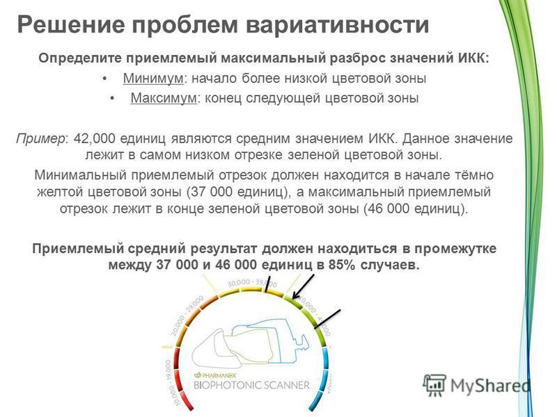 Решение проблем вариативности Определите приемлемый максимальный разброс значений ИКК: Минимум: начало более низкой цветовой зоны Максимум: конец следующей цветовой зоны Пример: 42,000 единиц являются средним значением ИКК. Данное значение лежит в са