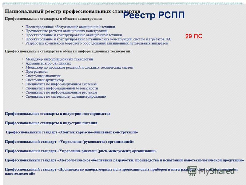 Реестр РСПП 29 ПС