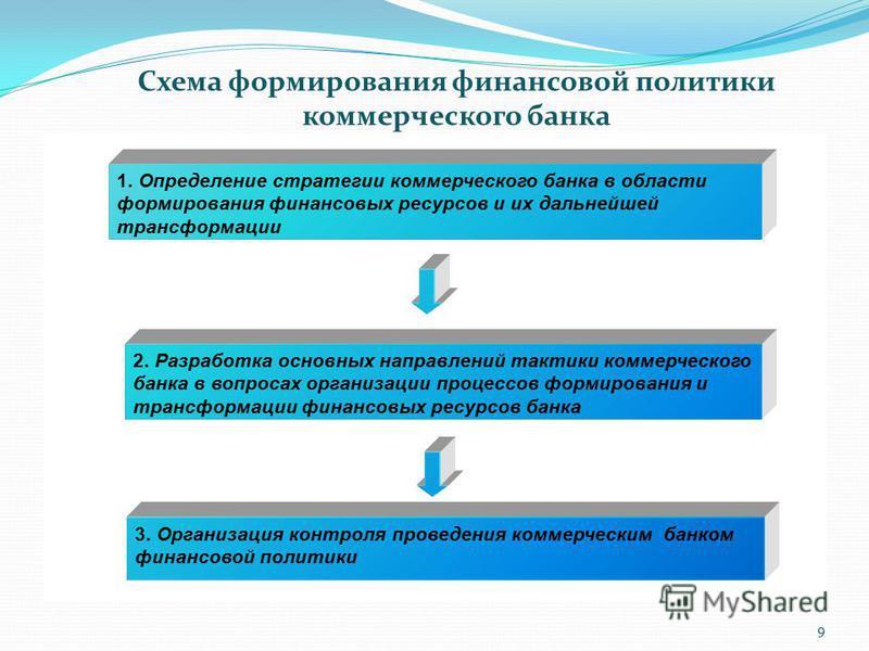 9 1. Определение стратегии коммерческого банка в области формирования финансовых ресурсов и их дальнейшей трансформации 2. Разработка основных направлений тактики коммерческого банка в вопросах организации процессов формирования и трансформации финан