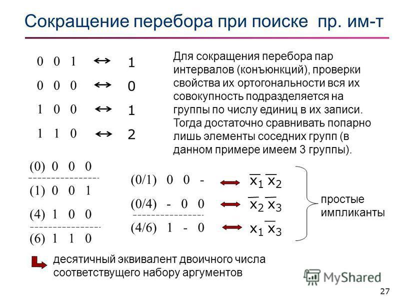 27 Сокращение перебора при поиске пр. им-т 0 0 1 0 0 0 1 0 0 1 1 0 Для сокращения перебора пар интервалов (конъюнкций), проверки свойства их ортогональности вся их совокупность подразделяется на группы по числу единиц в их записи. Тогда достаточно ср