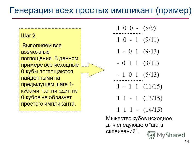 34 Генерация всех простых импликант (пример) 1 0 0 - (8/9) 1 0 - 1 (9/11) 1 - 0 1 (9/13) - 0 1 1 (3/11) - 1 0 1 (5/13) 1 - 1 1 (11/15) 1 1 - 1 (13/15) 1 1 1 - (14/15) Шаг 2. Выполняем все возможные поглощения. В данном примере все исходные 0-кубы пог