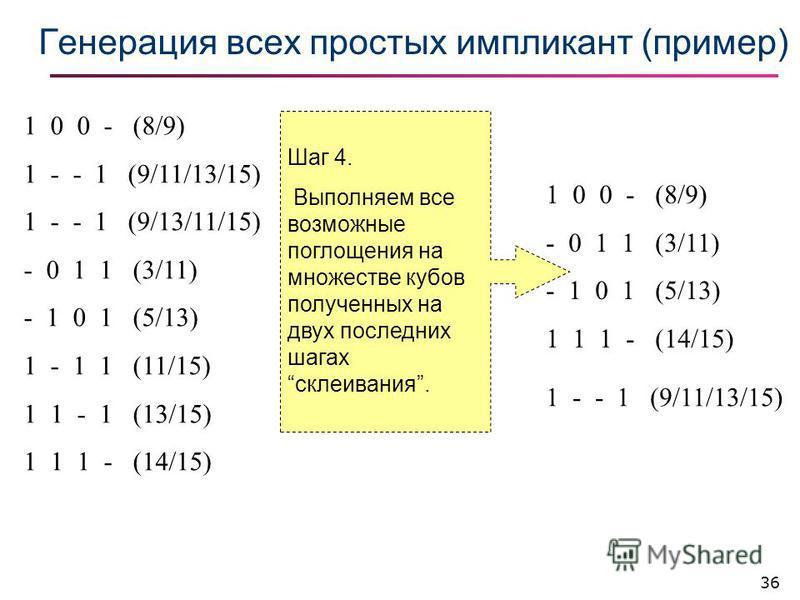36 Генерация всех простых импликант (пример) Шаг 4. Выполняем все возможные поглощения на множестве кубов полученных на двух последних шагах склеивания. 1 0 0 - (8/9) - 0 1 1 (3/11) - 1 0 1 (5/13) 1 1 1 - (14/15) 1 - - 1 (9/11/13/15) 1 0 0 - (8/9) 1